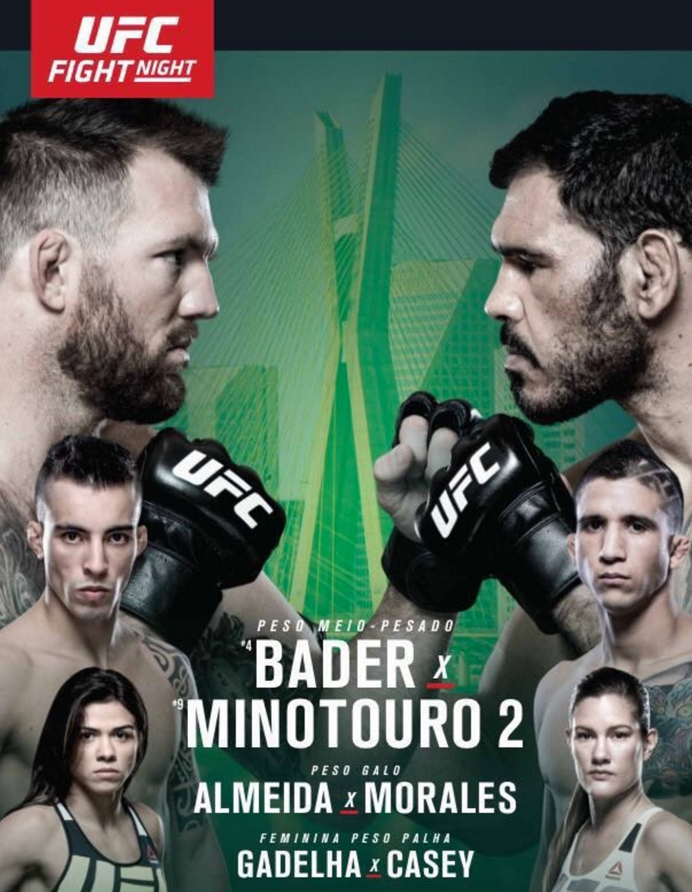 Latest MMA News