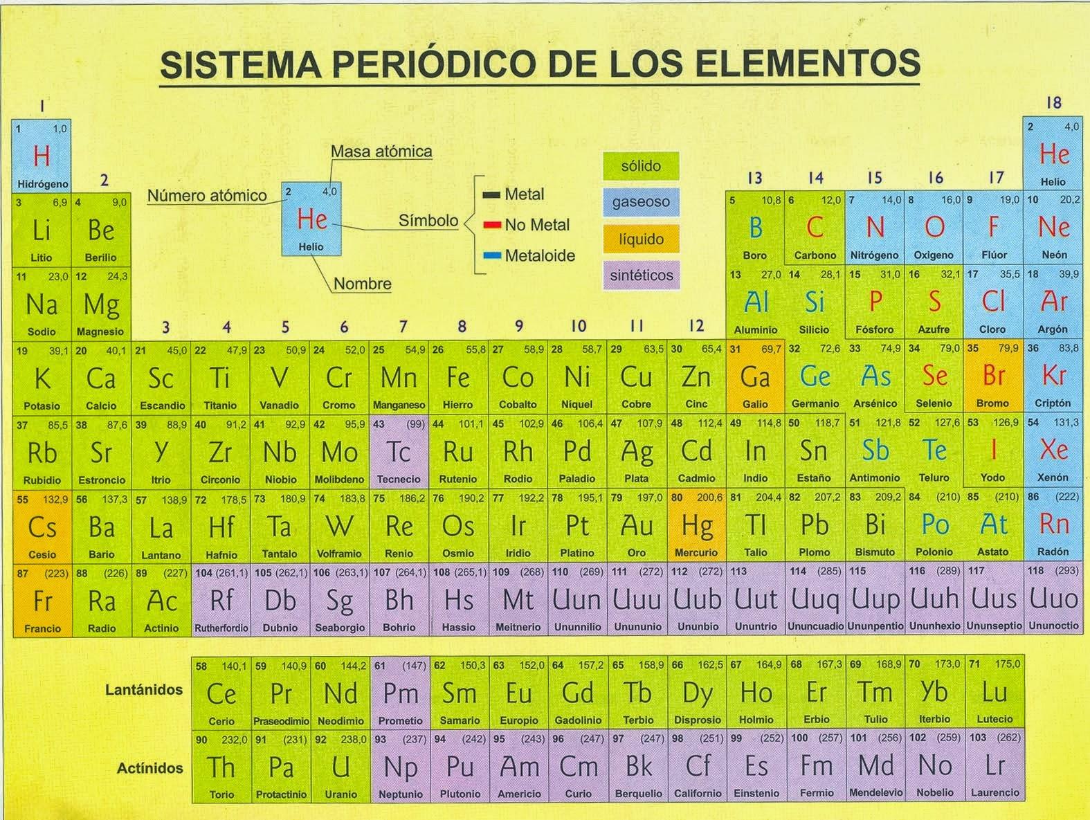 Imprimible Tabla Periodica De Los Elementos Blanco Y Negro Home