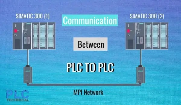 How to make communication between Siemens S7-300 PLCs using MPI Network