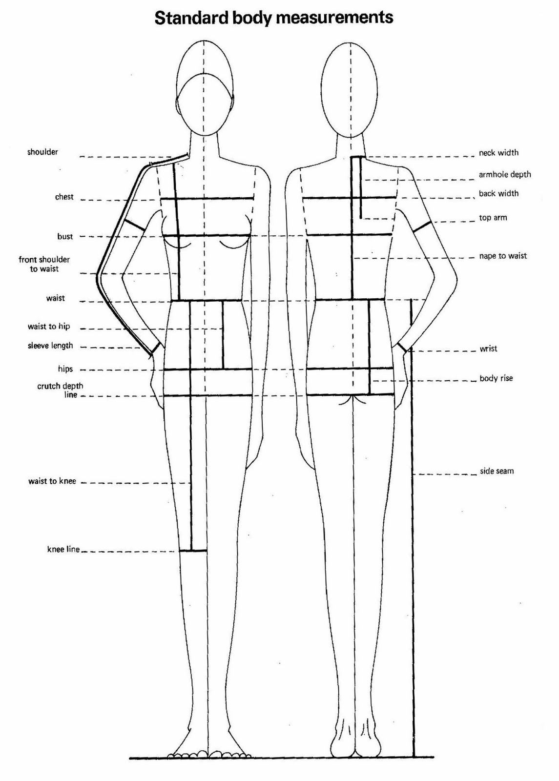 Pants Fitting Worksheet Date Client Name Pattern And