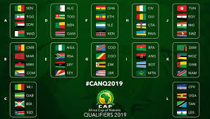 Africa Cup (Egypt 2019) - All channels Broadcasting - 2019