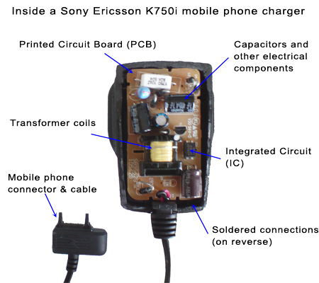 Inside a Mobile Charger  EEE COMMUNITY