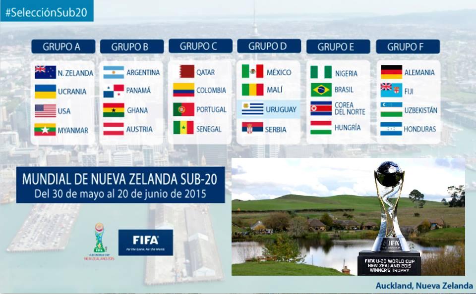 Mundial Sub 20: Entrevistas Al Deporte
