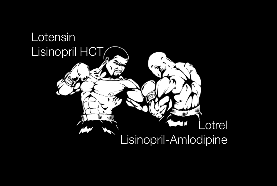 Lotensin Hct Uses