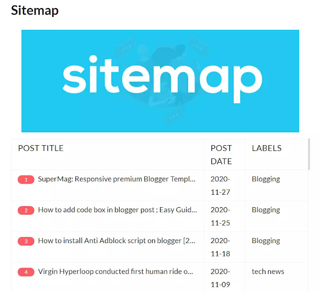 Add stylish HTML sitemap in Blogger