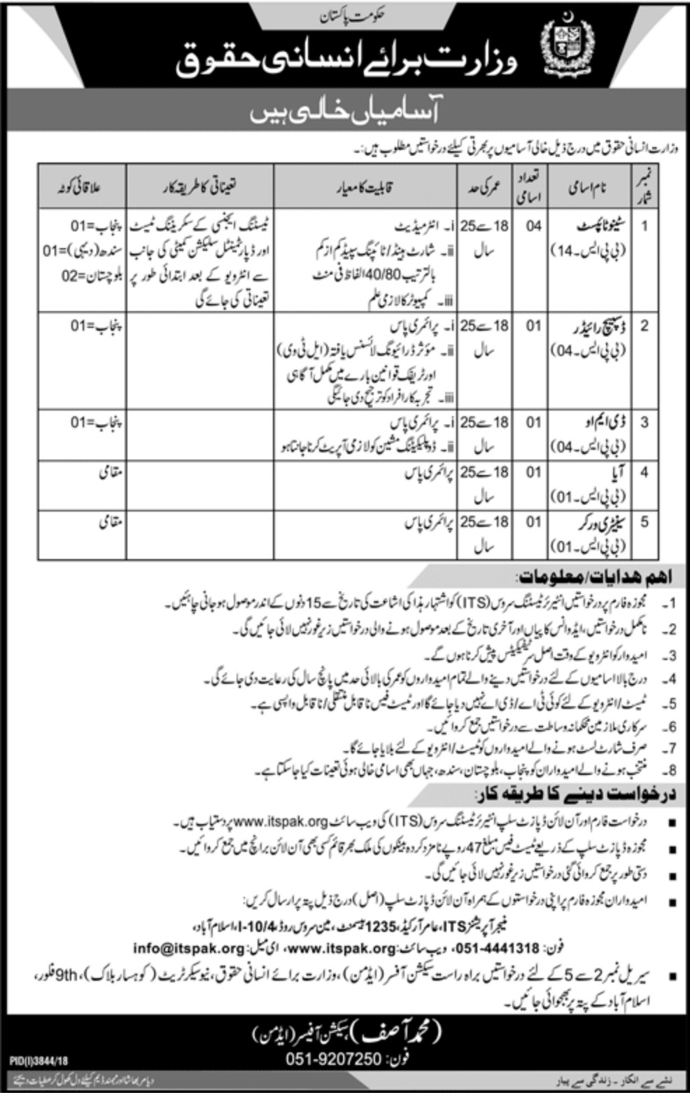 Ministry of Human Rights Jobs 2019 Government of Pakistan