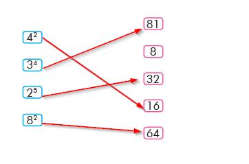 6. Sınıf Matematik MEB Yayınları 17. Sayfa Cevapları Üslü İfadeler
