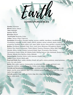 earth correspondences, earth magic, book of shadows, earth witchcraft, earth witch, witchcraft, magic, elemental magic