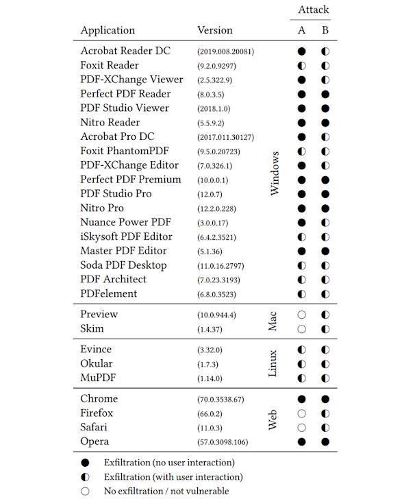 piratear contraseña pdf