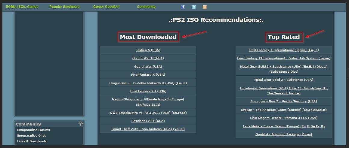 daftar game ps2 keren dengan emulator emuparadise