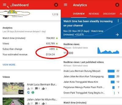 cara menghasilkan dolar dari youtube