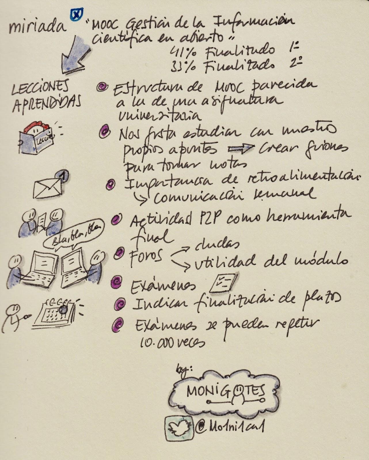 sketchnote MOOC