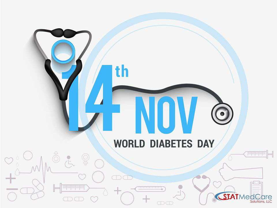 World Diabetes Day Wishes Sweet Images