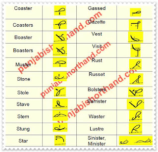 pitman-book-shorthand-exercise-36-1
