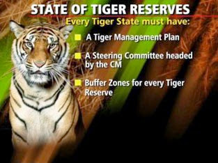 save-tiger-project-india