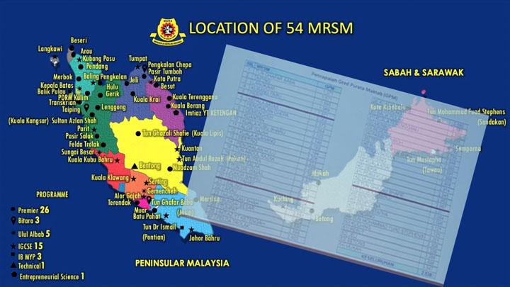 Senarai Ranking MRSM 2020