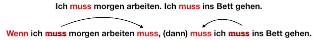 Уровень А2. Немецкий язык урок 1 - Союз wenn. Все возможные варианты с wenn.