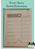 https://www.teacherspayteachers.com/Product/Short-Story-Terms-Personal-Student-Dictionary-1597250