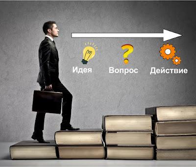Идеи-вопросы-действия или просто ИВД - техника работы с текстом, переход от книжных знаний к реальным изменениям