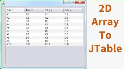 Fill JTable From Multidimensional Array Using Java