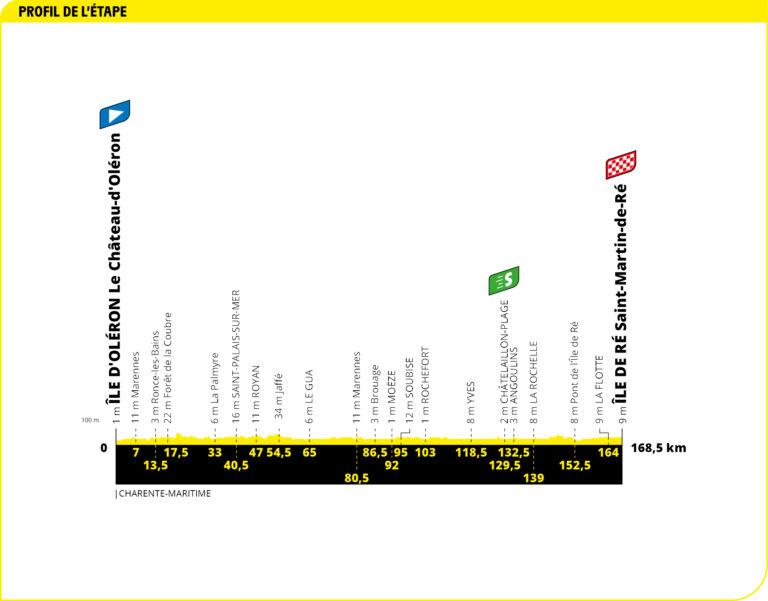 etapa 10 tour 2020