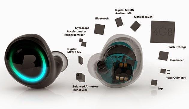 Descubre TU MUNDO: The Dash: auriculares inalámbricos, impermeables ...