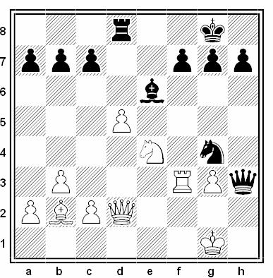 Posición de la partida de ajedrez Rusaik - Berzinsh (Kuldiga, 1985)