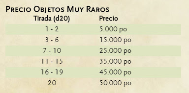 Tabla de Precios para Objetos Comunes - Objetos Muy Raros