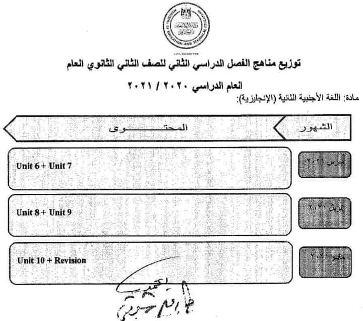 توزيع مناهج الصف الثانى الثانوى الترم الثاني 2021 المعدل المعتمد من الوزارة 0%2B%252812%2529