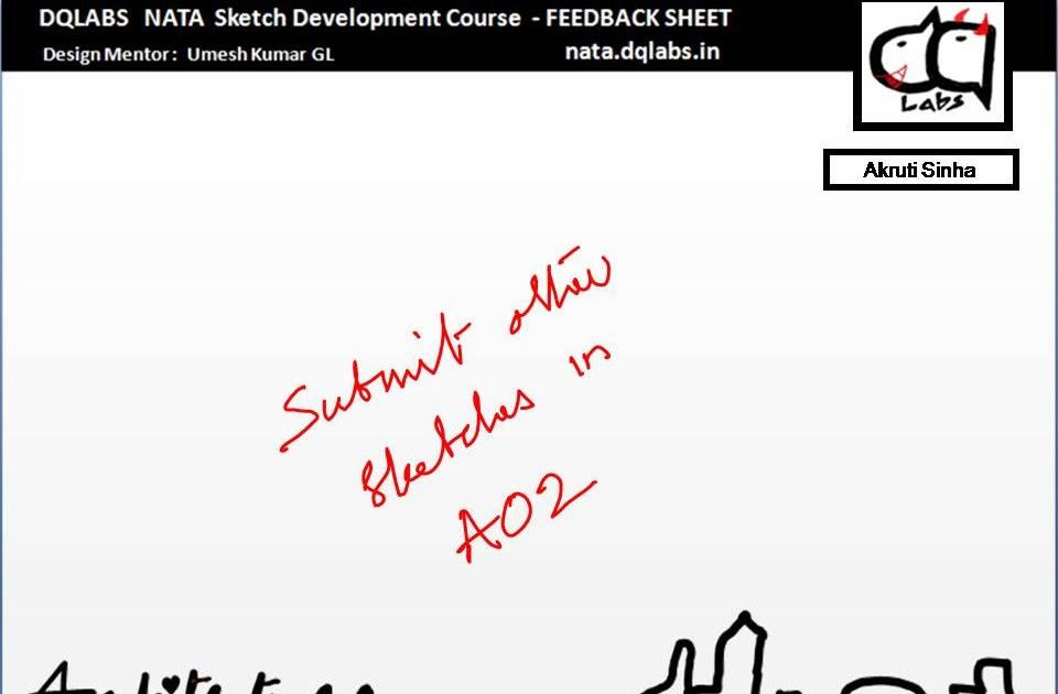DQLABS Students Work Documentation: Akruti Sinha,Noida