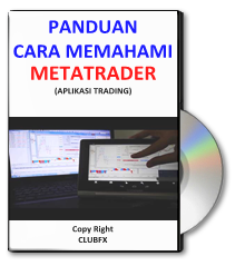 Panduan Memahami Metatrader sebagai Apalikasi Trading