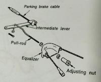 Komponen Rem Tangan atau Rem Parkir