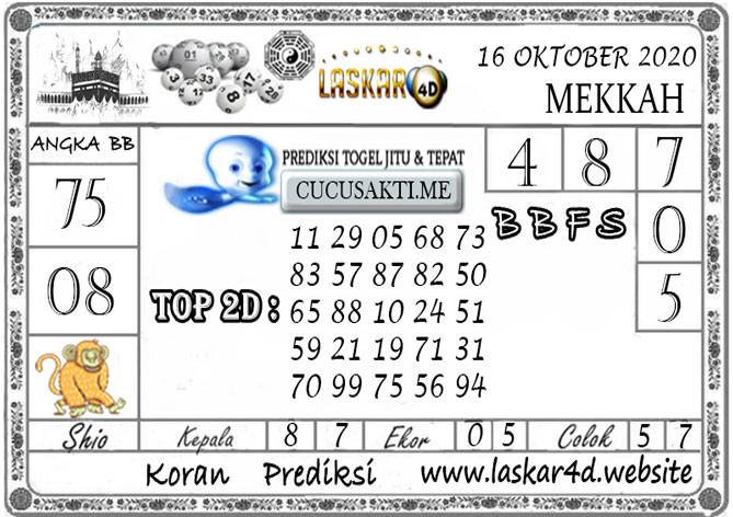 Prediksi Togel MEKKAH LASKAR4D 16 OKTOBER 2020