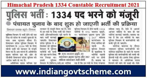 Constable Recruitment 2021
