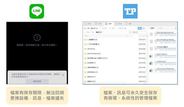 <TP辦公通可永久保存檔案與訊息,進行檔案管理>