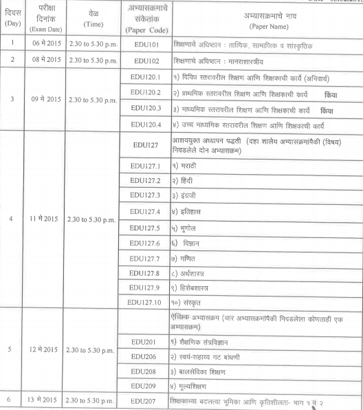 Time Table of 85 Ycmou exam 2018 ba 2nd year pdf