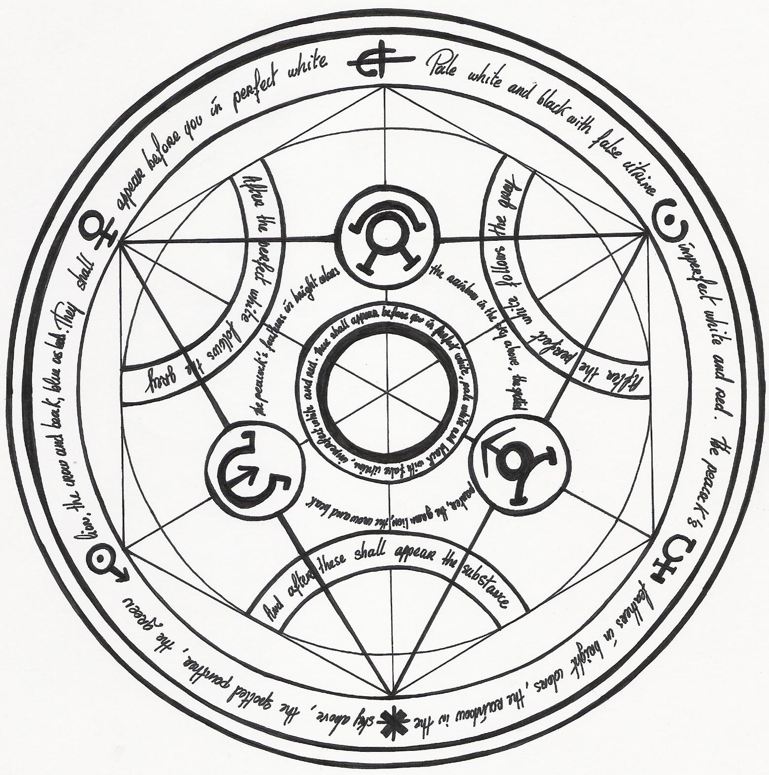 Transmutation Circle Tattoo: Fozia Iqbal . FMP Foundation Art And Design Blackburn