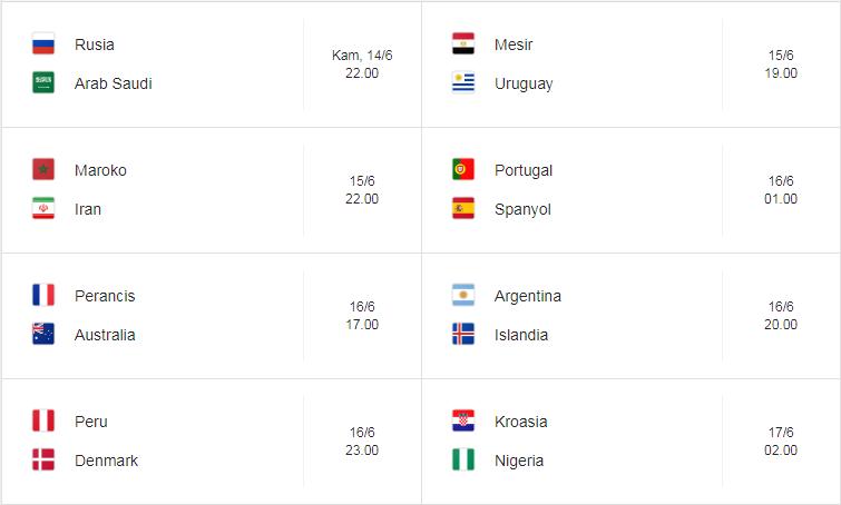 Jadwal Lengkap Pertandingan Piala Dunia Rusia 2018 - Fase Grup