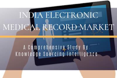 india electronic medical record market