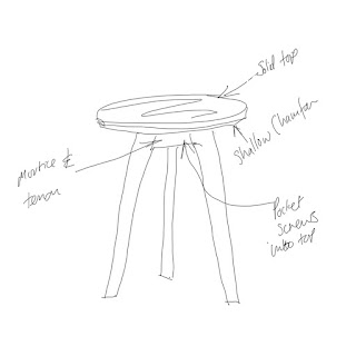 Rough sketch of a round three legged table