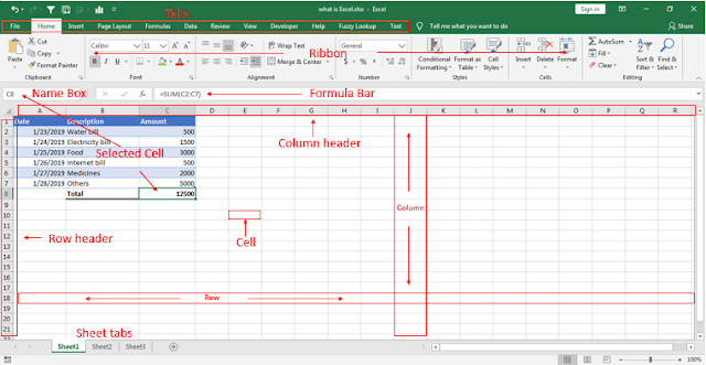 Excel overview