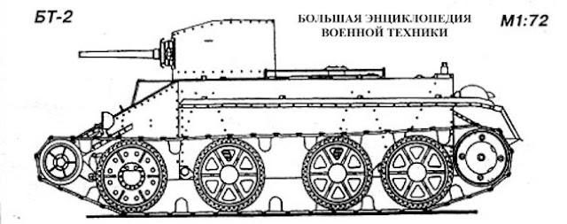 Легкий колесно-гусеничный танк БТ-2