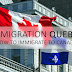 How to Emigrate to Canada Quebec via Skilled Worker Program (QSWP) and CRS Score - All you Need to Know