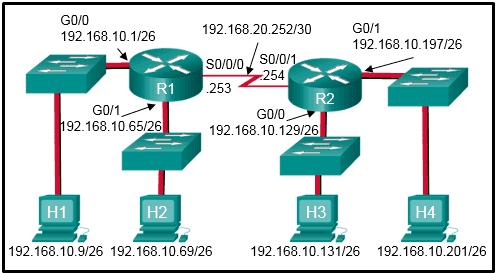 CCNA-3-v7-Mod-3-5-p11-compressor