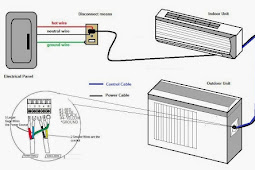 Download Wiring Daigram For Split Air Conditioner