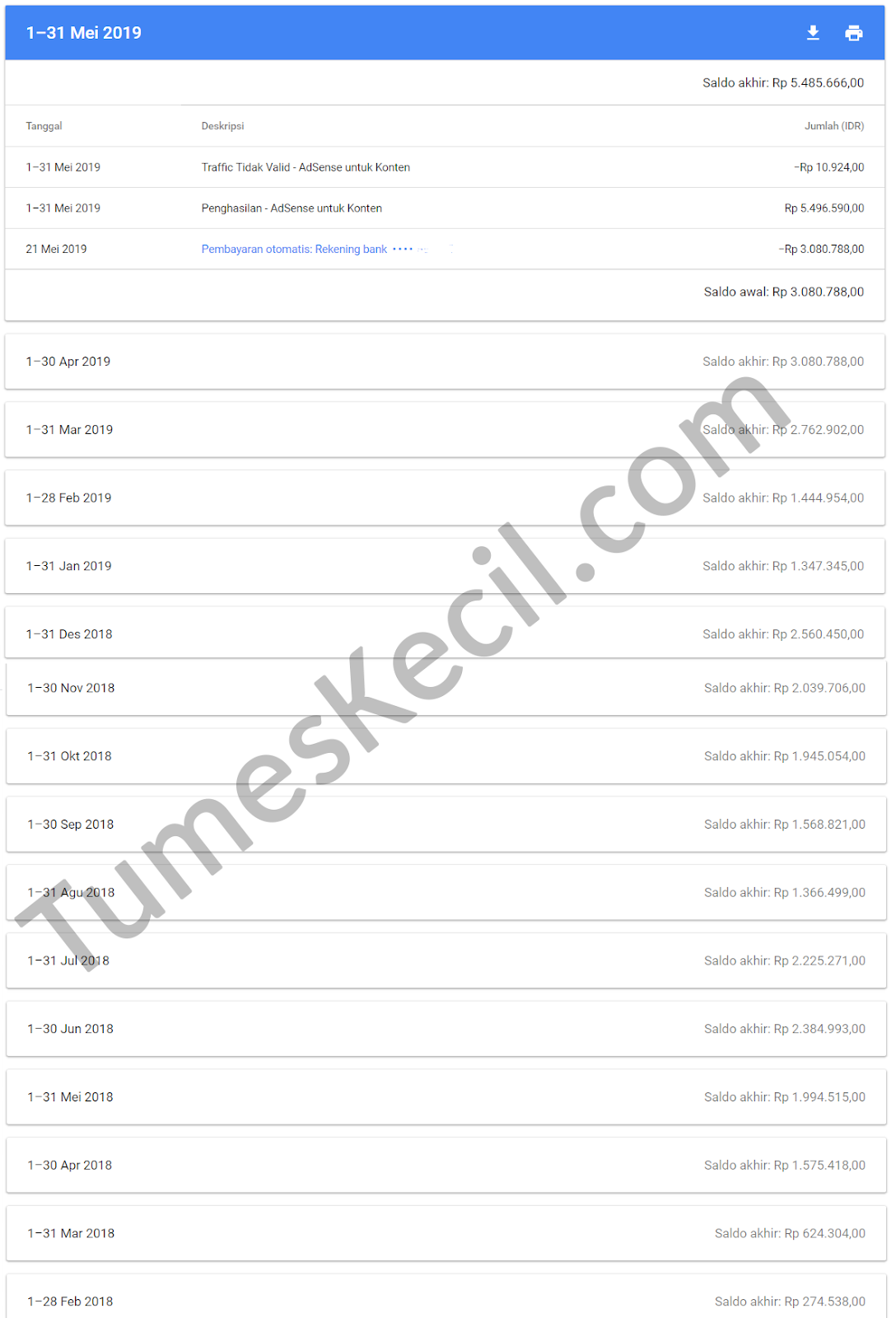 penghasilan blogger dari google adsense