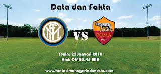 Data dan Fakta Liga Fantasia Serie A Inter vs AS Roma Fantasi Manager Indonesia