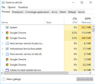 task manager guida pc