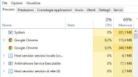 Quante cose fa il task manager su PC Windows 10