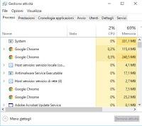 Quante cose fa il task manager su PC Windows 10